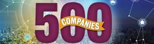 Беларуская компания IBA Group включена в рейтинг «Software 500» 2017 года